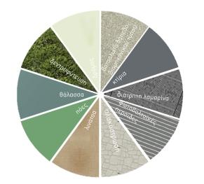 Diagramma Ylikon