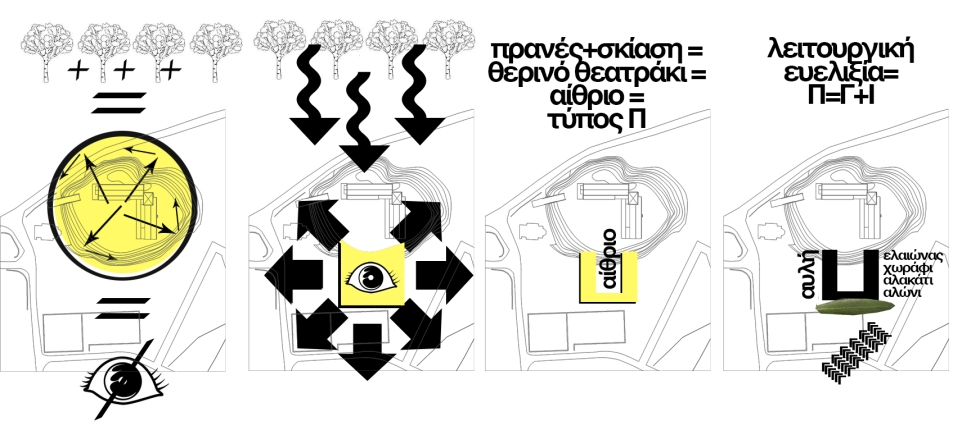 02 diagramma